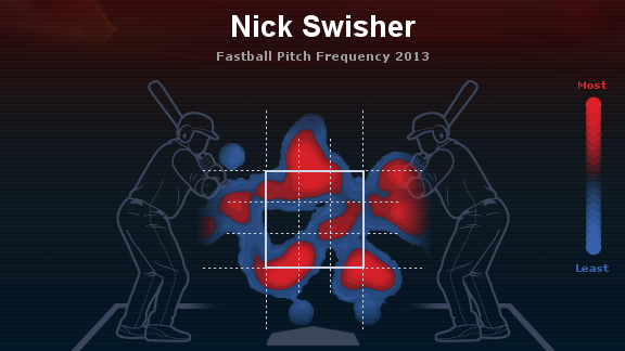 swisher fastballs 2013