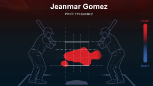 Jeanmar Gomez pitch frequency with the 2013 Pirates.